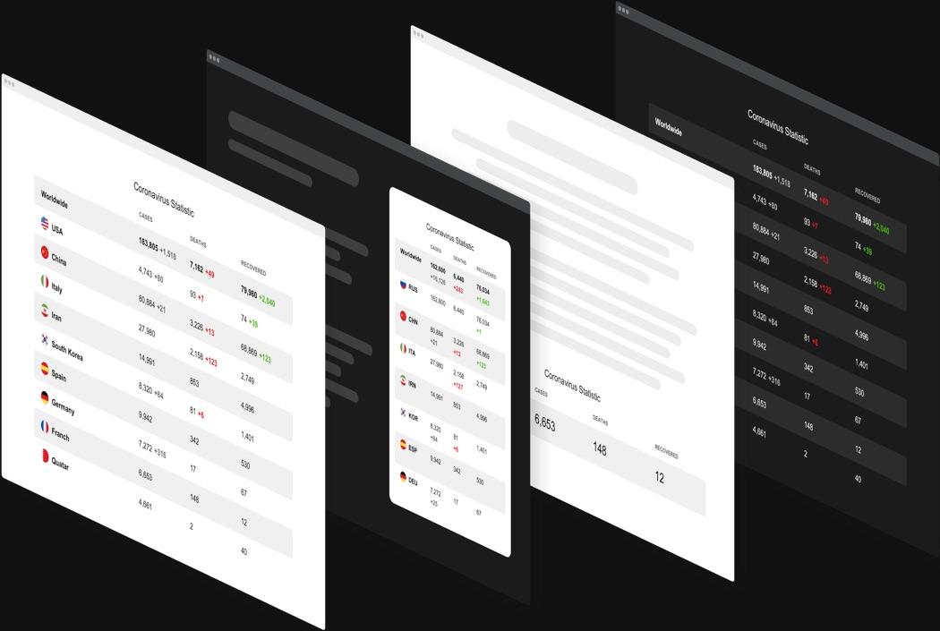 Passen Sie es an das Gesamtdesign Ihrer Website an