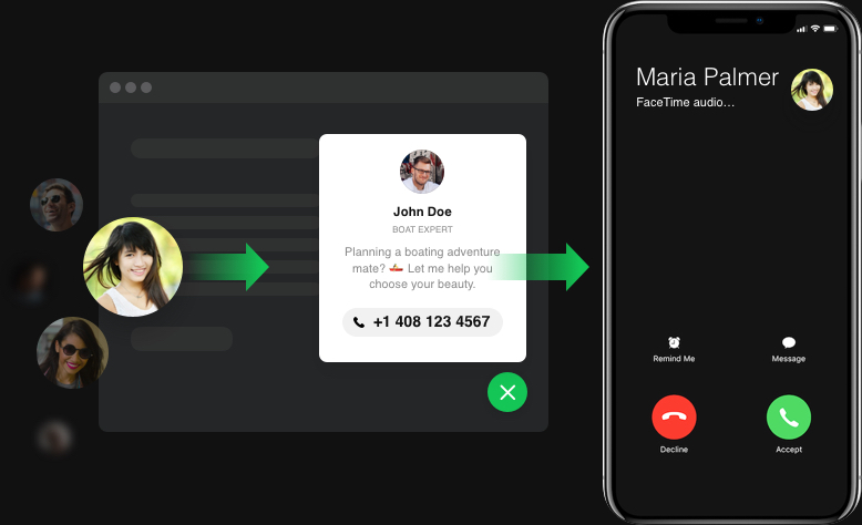 Stimulieren Sie Benutzer, einen Anruf zu tätigen