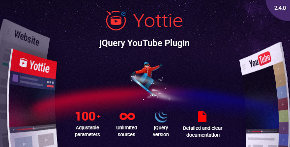 jQuery YouTube Plugin - Yottie