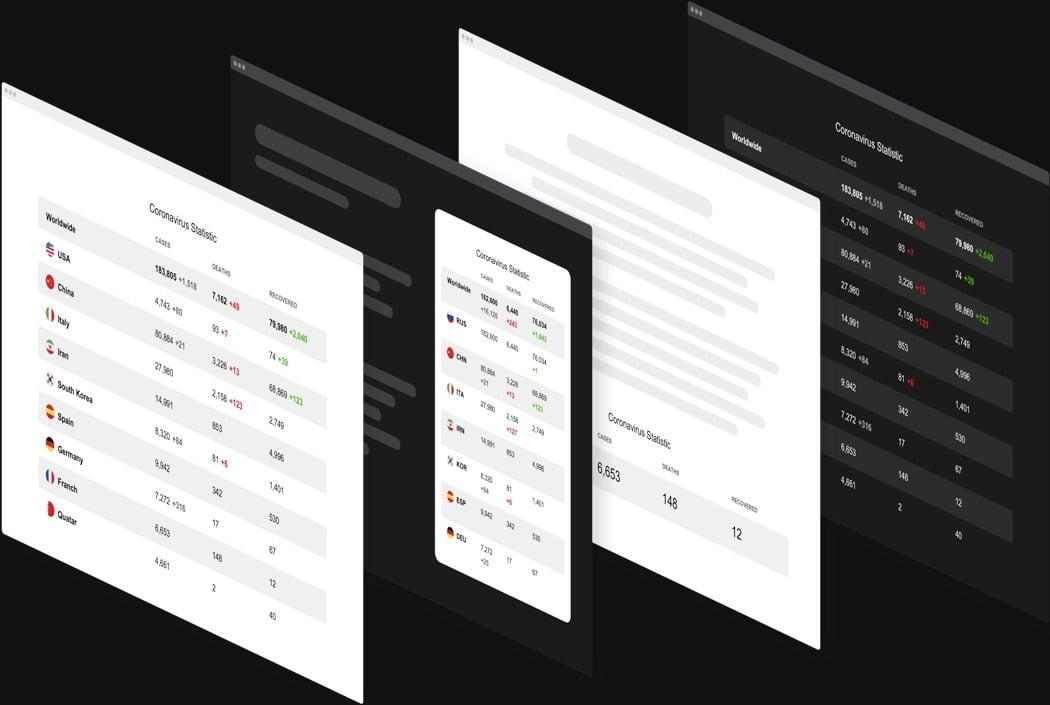 Adaptez-le à la conception générale de votre site Web