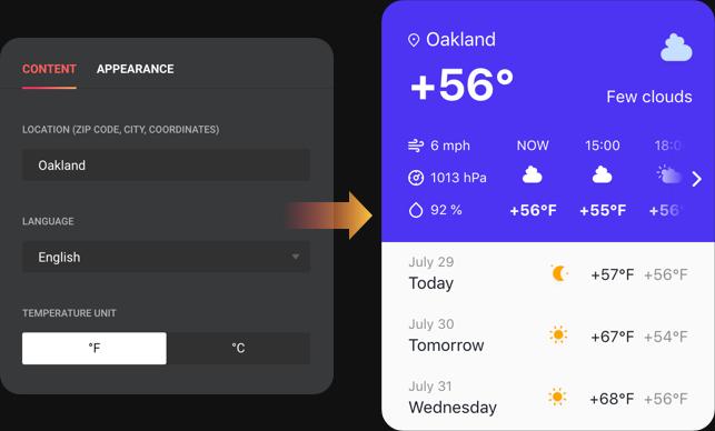 Perspectives météorologiques instantanées sur votre site