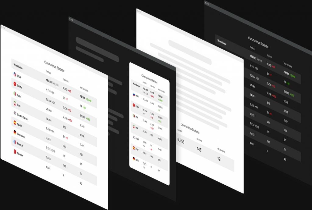 Incorpora il widget nel design del tuo sito web