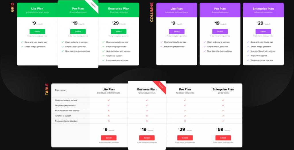 あらゆるユースケースに対応する、3つの考えられたデザインレイアウト