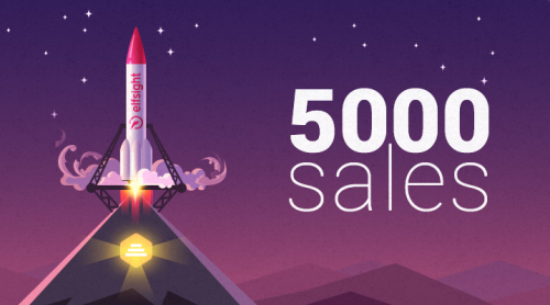New Elfsight Sales Milestone on Envato
