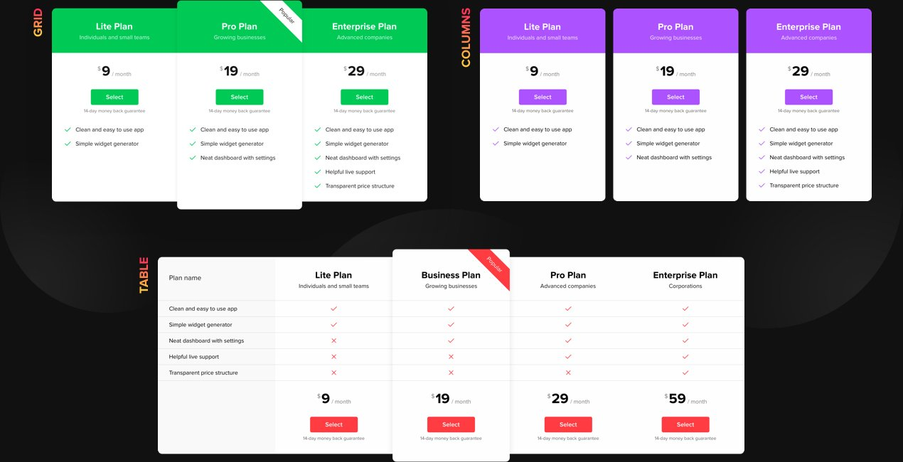 3 well-designed layouts for any use case
