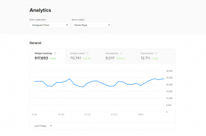 Analytics view