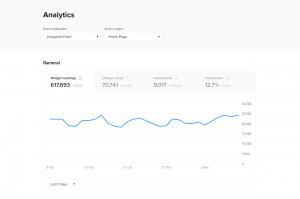 Analytics view