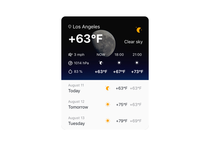 Magento Weather extension