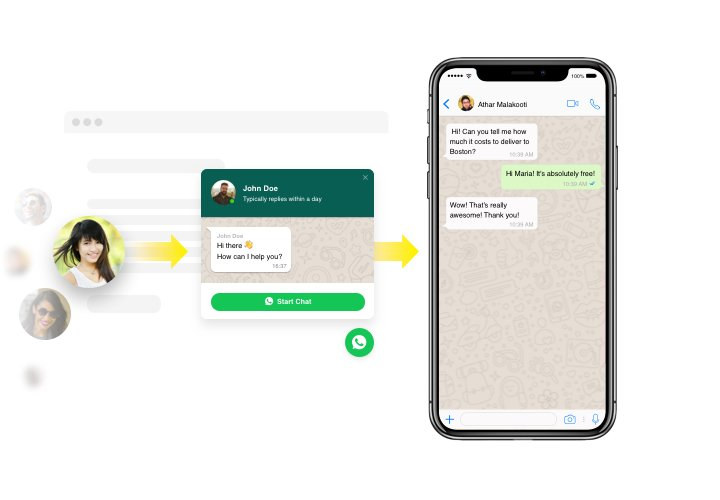 Add Whatsapp Chat widget to Adobe Muse website (2019)