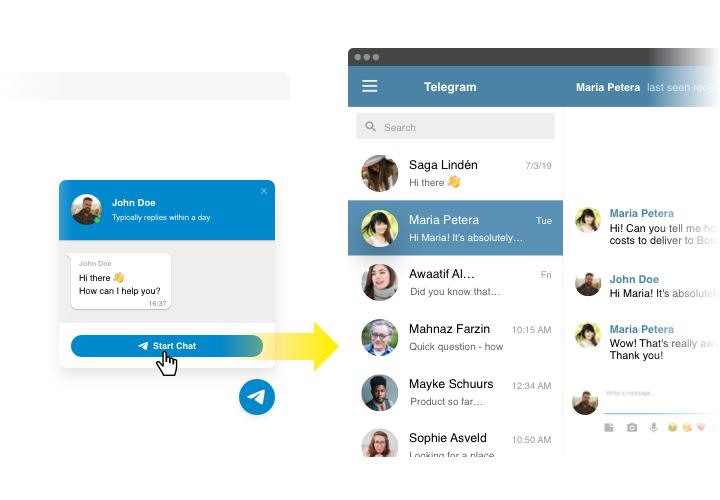 BigCommerce Telegram Chat