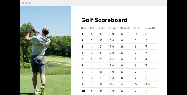Golf Scoreboard <br>widget for website