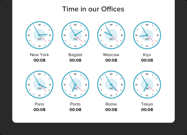 Show your local time and improve interaction with your users