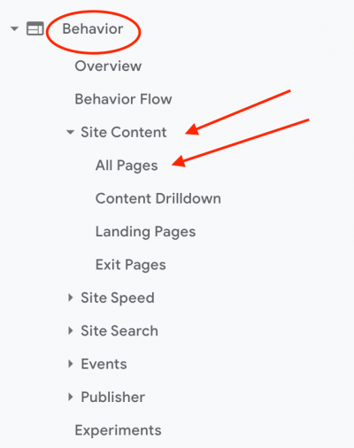 GA sidebar - all pages