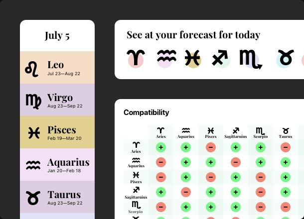 Display the horoscope where you need it most